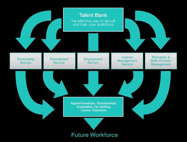 talentbank2